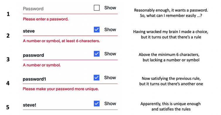 A screenshot of four attempts to create a password.