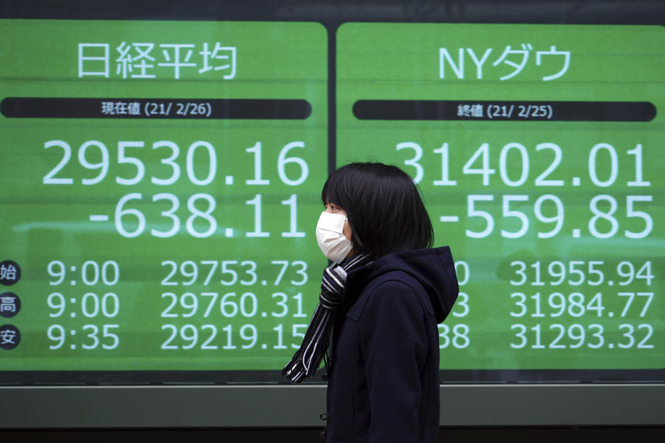 An electronic stock board shows Japan's Nikkei 225 and New York Dow indexes at a securities firm Friday, Feb. 26, 2021, in Tokyo. Asian shares skidded Friday after rising bond yields triggered a broad sell-off on Wall Street that erased the markets gain for the week and handed the Nasdaq composite index its steepest loss since October. (AP Photo/Eugene Hoshiko)