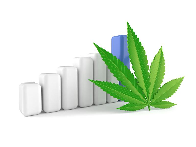 An ascending bar chart next to a marijuana leaf.