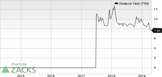 Advanced Emissions Solutions, Inc. Dividend Yield (TTM)