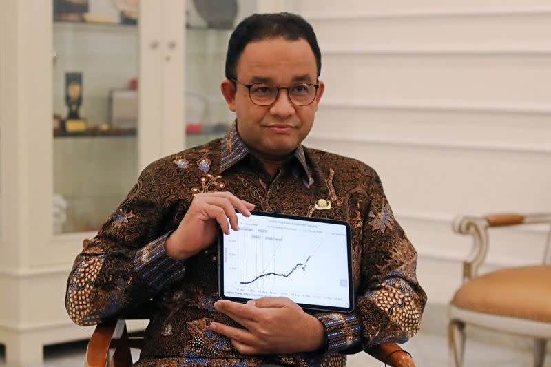 Jakarta Governor Anies Baswedan shows the COVID-19 chart during an interview at his office in Jakarta