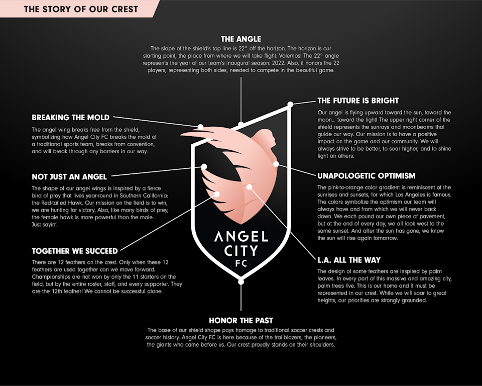 Angel City crest with explanation