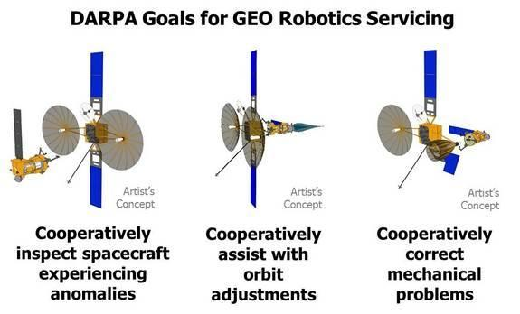 The U.S. military's Defense Advanced Research Projects Agency is considering adding DARPA-developed space robotic technology to commercial spacecraft to create a robotic service droid capable of repairing satellites in geostationary orbits 22,0