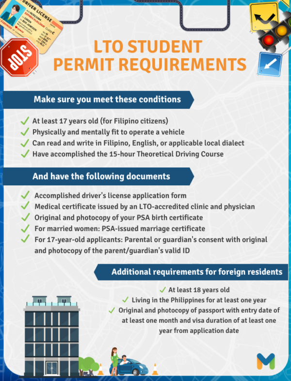 LTO student permit requirements and documents for local and foreign residents