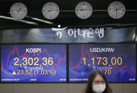 An employee of a bank walks near the screens showing the Korea Composite Stock Price Index (KOSPI), left, and the foreign exchange rate between U.S. dollar and South Korean won at the foreign exchange dealing room in Seoul, South Korea, Monday, Sept. 28, 2020. Asian shares were mostly higher in muted trading Monday, ahead of the first U.S. presidential debate and a national holiday in China later in the week.(AP Photo/Lee Jin-man)