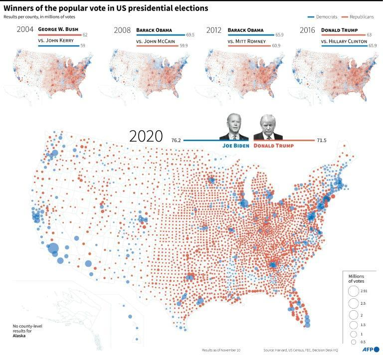 The popular vote in the United States