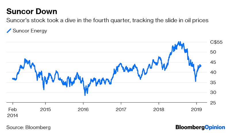 Buffett's Canadian Oil Bet Isn't a Rallying Cry for Frackers