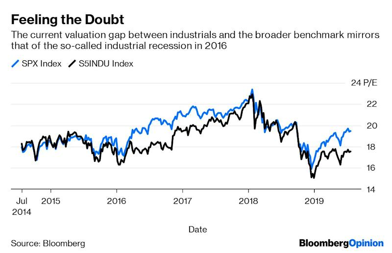 (Bloomberg Opinion) -- Good news comes with baggage for industrial companies this earnings season. United Technologies Corp., Stanley Black & Decker Inc. and Sherwin-Williams Co. all reported better-than-expected second-quarter earnings per share on Tuesday, but each company also gave investors new data points to worry about.For United Technologies, it was the fact that its aerospace businessesseem to be the only thing driving its improved outlook for sales and earnings in 2019. New equipment orders dropped 12% at Carrier in the period and 6% at the Otis elevator division, echoing reports of damped enthusiasm from industrial distributor Fastenal Co. and indications of an overall stagnation in new U.S. factory orders in June from the Institute for Supply Management. Stanley and Sherwin-Williams both left their full-year adjusted profit guidance unchangeddespite notable beats in the second quarter, suggesting a cautious outlook onthe restof the year. Indeed, Stanley modestly reduced its expectation for volume growth amid a weakeroutlook for industrial and emerging markets. Sherwin-Williams now expects overall revenue to increase only as much as 4% in 2019, down from an April projection of as much as 7%. Both companies think they can make up ground via price increases, but such sales weakness is troubling because Stanley and Sherwin-Williams can also be good proxies for the housing market and consumer demand.Despite themixed results, stocks of all three companies rose Tuesday. Sherwin-Williams hit a new high and was on track for its biggest gain since 2009, while Stanley saw its biggest intraday gain since December. This is partly a reflection of lowered expectations. Industrial companies withinthe S&P 500 commanda price-earnings ratio of about 17.5,a 10% discount tothe broader benchmark'svaluation of 19.5 times profit. The average discount over the past five years is closer to 4%. Stanley had been down nearly 2% in the year leading up to Tuesday's earnings report, owi