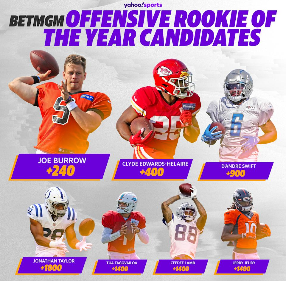 Some of the top 2020 Offensive Rookie of the Year candidates by BetMGM (Amber Matsumoto/Yahoo Sports).