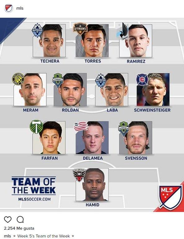 MLS Once ideal Fecha 4 Cubo Torres