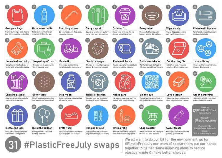 31 exchanges that can help reduce waste