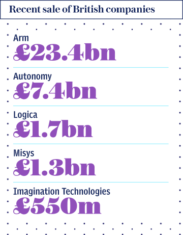 Recent sale of British Tech companies