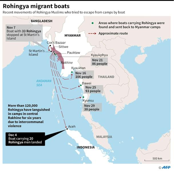 Map showing the routes taken by Rohingya Muslims who tried to escape from Myanmar camps by boat