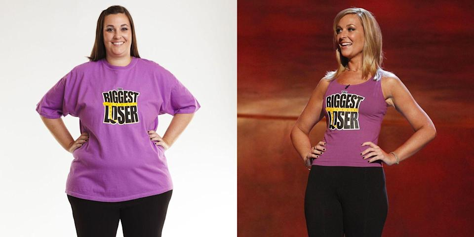 Biggest Loser 2021