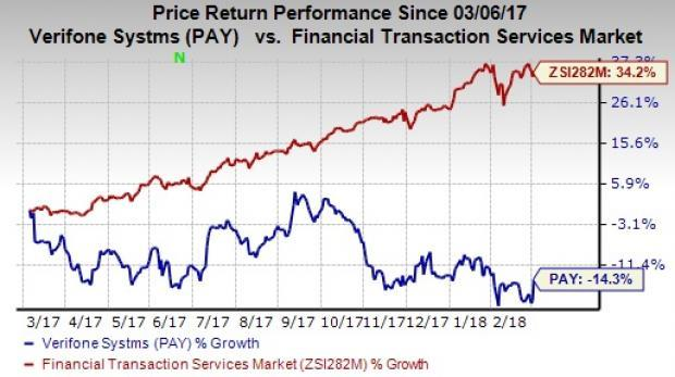 7d20cf2121780 What s in Store for VeriFone System (PAY) in Q1 Earnings