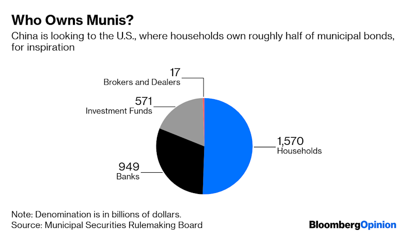 China's Scariest Assets Are Hiding Under Your Bed