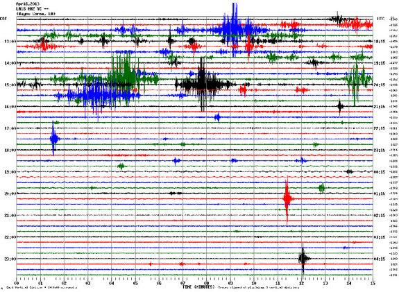 A seismograph of earthquakes in Bayou Corne, La., that preceded the formation of a sinkhole there.
