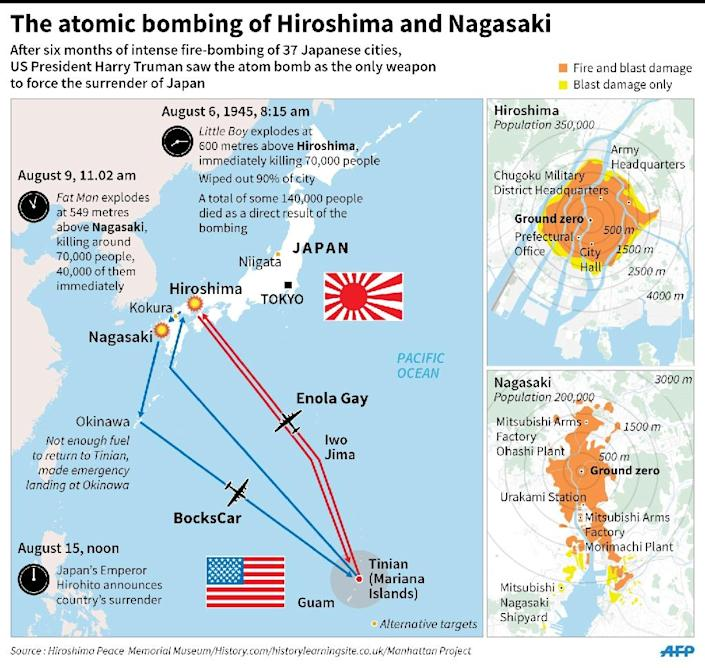 Graphic on the atomic bombings in Japan in 1945 (AFP Photo/Adrian LEUNG)