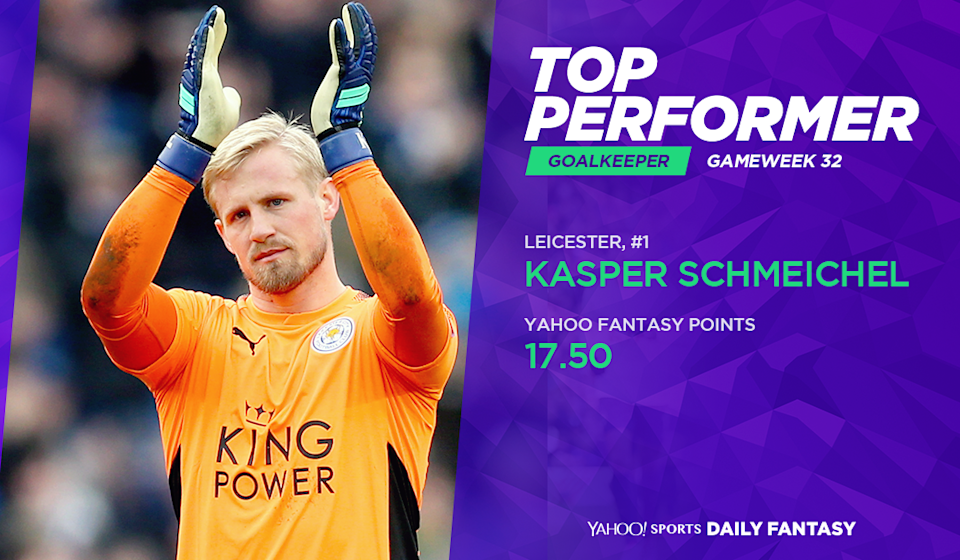 <p>Kasper Schmeichel saved the third penalty of his career, bringing him level with his dad Peter. A win, a clean sheet and three saves gave him 17.50 points in total. </p>