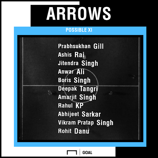Arrows possible XI