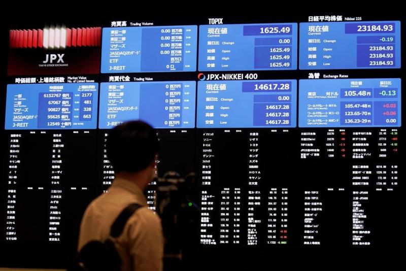 Chronology Of Major System Glitches At Tokyo Stock Exchange