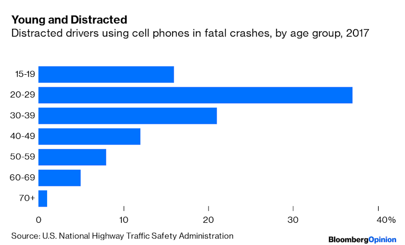 Touch-Screens in Cars Don't Make Us Safer – Yet