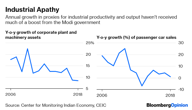 Fog of War Clouds India'sStocks Rally