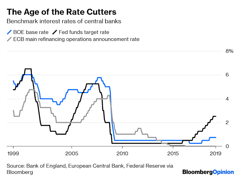 Low Interest Rates Might Be What's HurtingGrowth