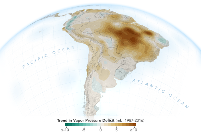 NASA measures more vapor pressure deficit increasing in the Amazon Basin over recent decades which means the atmosphere trend is toward a lower relative humidity. Overall it is an indicator of drying. / Credit: NASA