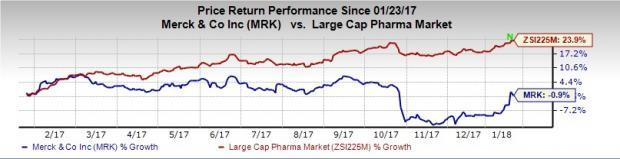 Large-Cap Drug Stocks Could Be Big Winners This Earnings Season: Merck & Co., Inc. (MRK)