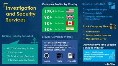Snapshot of BizVibe's investigation and security services industry group and product categories.