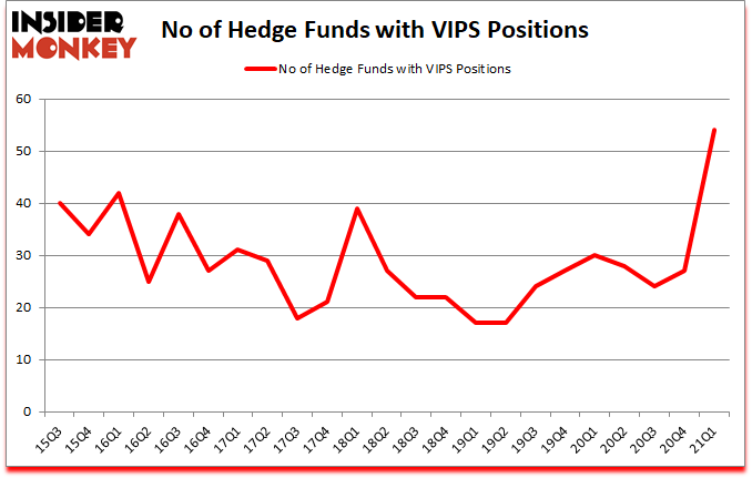 Is VIPS A Good Stock To Buy?