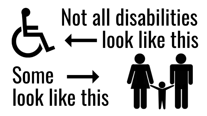 Stick figures illustrating that some disabilities are invisible.