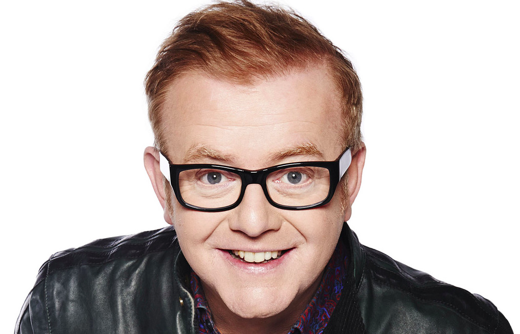 <p>Former Top Gear host Chris Evans is the Corporation's biggest earner, with a total salary of between £2,200,000 and £2,249,999 per year. He remains host of his hugely successful Radio 2 morning show. </p>