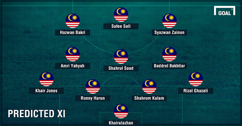 GFX Malaysia, Philippines, Starting line-up
