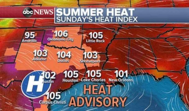 PHOTO: A heat advisory will remain in effect for much of the southeast today. (ABC News)