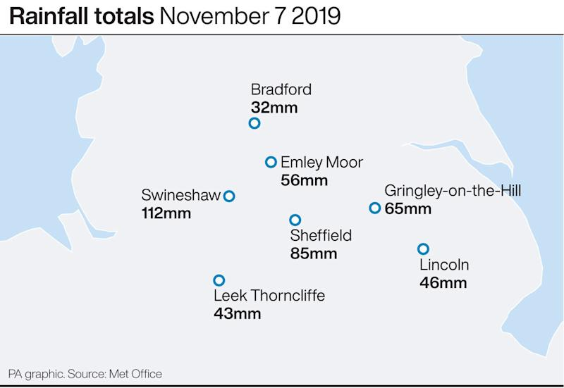 A graphic shows the total amount of rainfall for the regions shown on on November 7 2019. (PA Graphics)