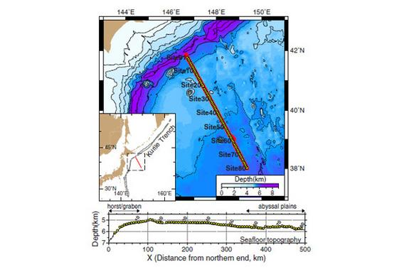Air Guns Give Glimpse Inside a Subduction Zone