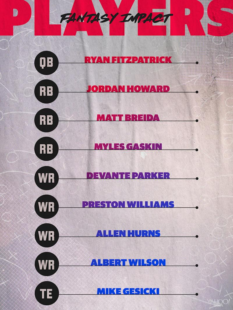 Miami Dolphins projected 2020 lineup