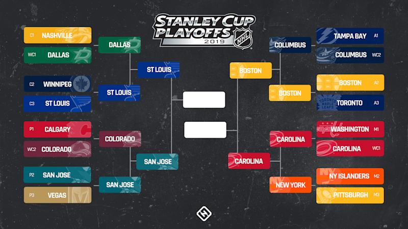 nhl-playoff-bracket