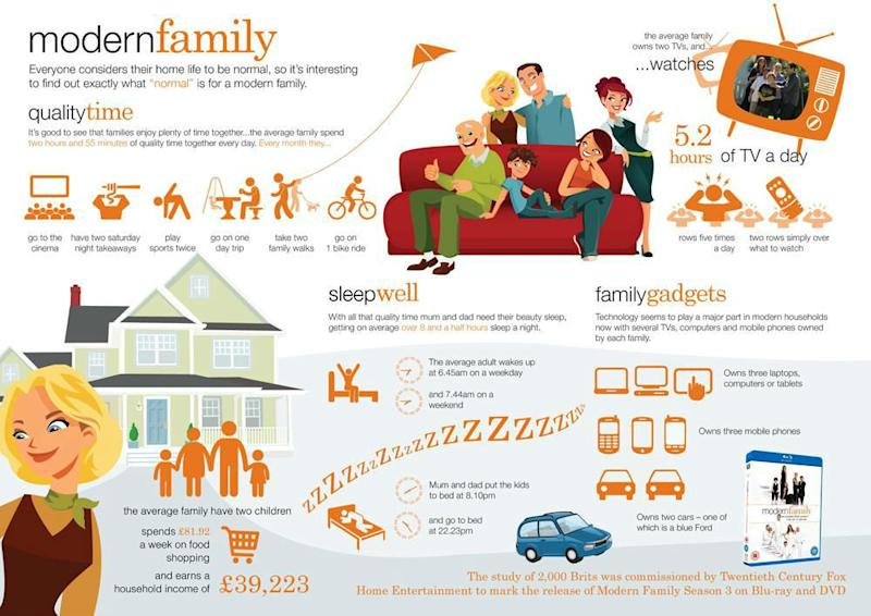 A Portrait of the Modern High-Tech Family [INFOGRAPHIC]