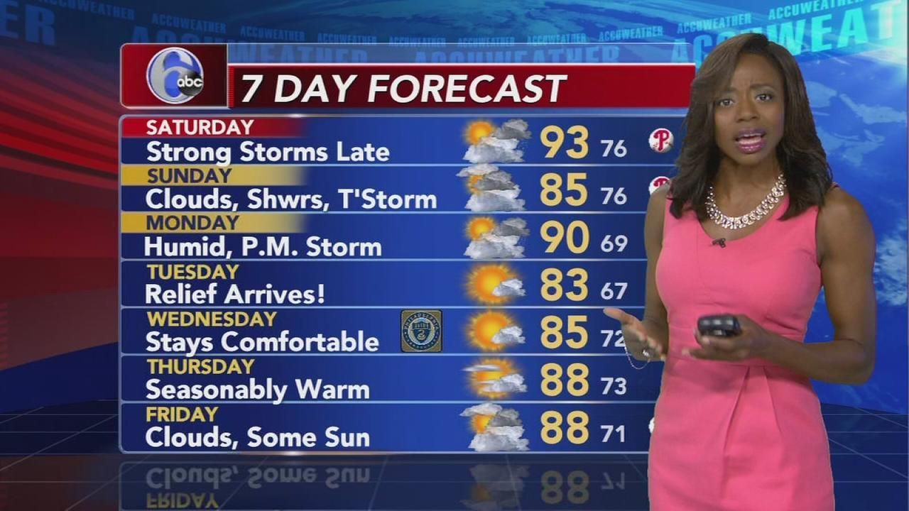 AccuWeather: Heat Wave Continues Saturday