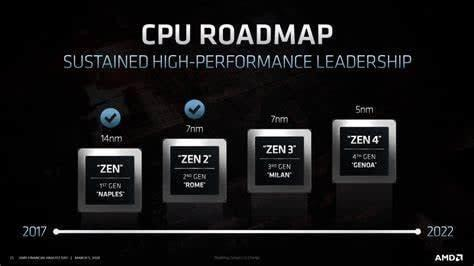 Amd S New Desktop Processors Could Launch In October As Ryzen 5000