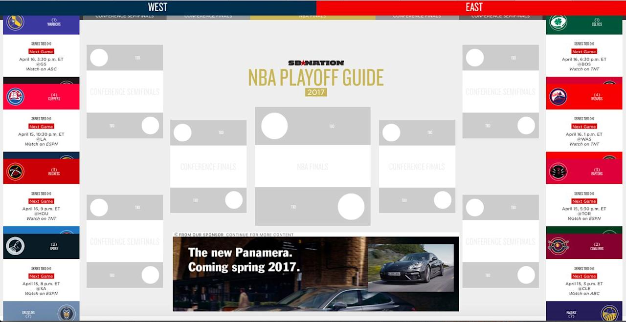 NBA playoffs 2017: Schedule, scores, bracket, and more