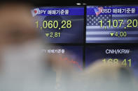 A currency trader talks on the phone near the screens showing the foreign exchange rates at the foreign exchange dealing room in Seoul, South Korea, Thursday, Nov. 26, 2020. Asian shares were mixed Thursday, after Wall Street took a pause from the optimism underlined in a record-setting climb earlier in the week. (AP Photo/Lee Jin-man)