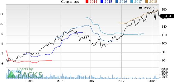 Telephone and Data Systems (TDS) reported earnings 30 days ago. What's next for the stock? We take a look at earnings estimates for some clues.