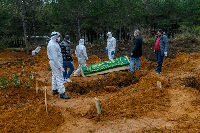 Officers and relatives prepare to bury a person who died from the coronavirus in Istanbul on March 27, at a cemetery opened by the government for victims of the COVID-19 pandemic