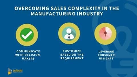 How Manufacturers Can Avoid Sales Complexity   Read Infiniti's Latest Blog for Comprehensive Insights