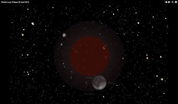 This still frame from an animated video simulates the darkest part of the partial lunar eclipse on April 25, 2013. The reddish circle shows the umbra; the lighter grayish circle shows the penumbra.