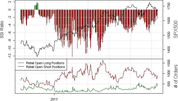 ssi_spx500_body_x0000_i1037.png, S&P 500 May Run Higher as Markets Look Short on Fiscal Issues